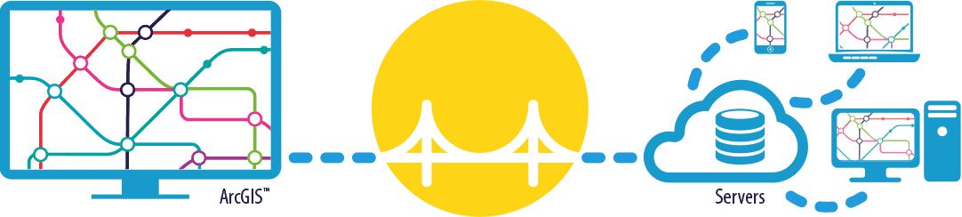 Bridge Graph