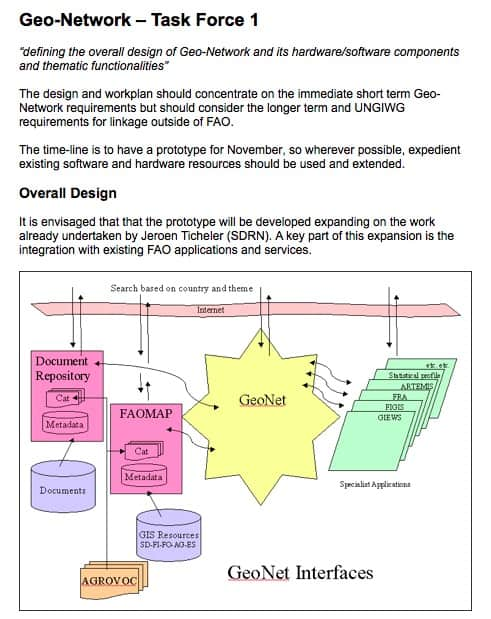 Geo-Network Taskforce 1