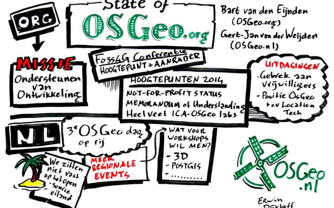Report OSGEO.nl Day 25th nov 2014